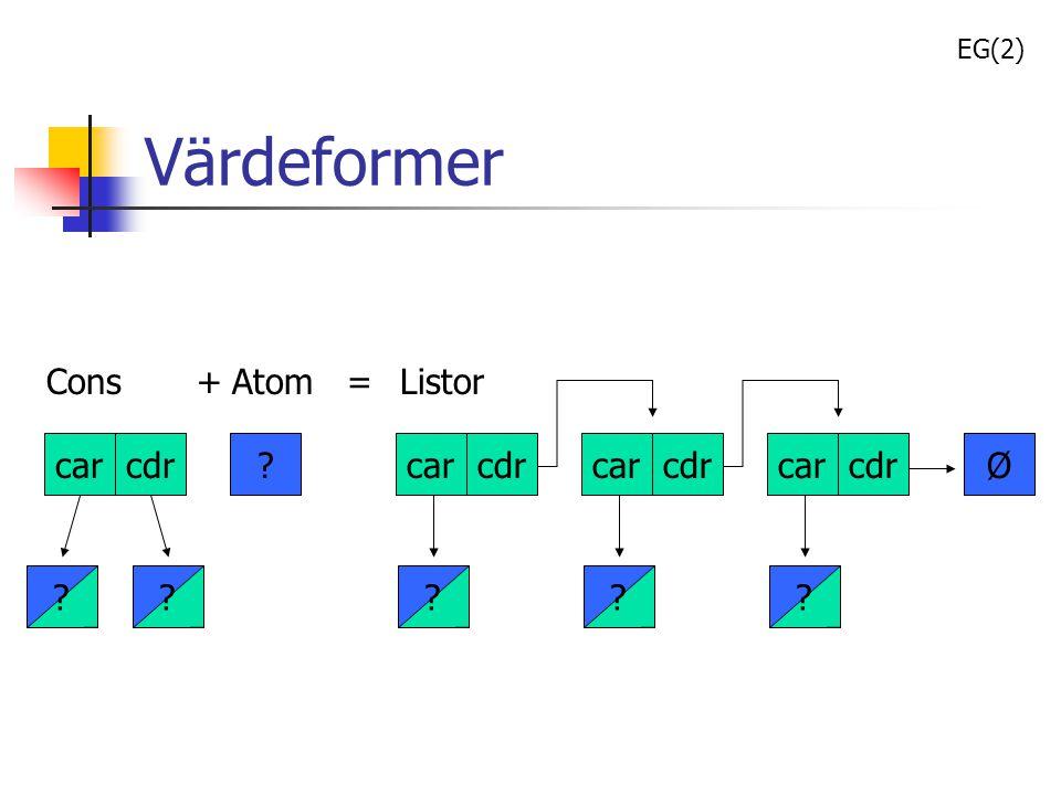 Värdeformer carcdr Cons ? Atom+=Listor carcdrcarcdrcarcdrØ ??? EG(2) ??