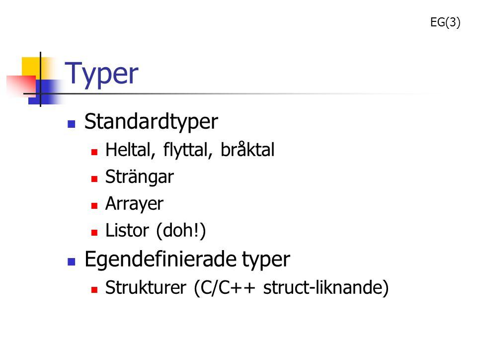 Typer Standardtyper Heltal, flyttal, bråktal Strängar Arrayer Listor (doh!) Egendefinierade typer Strukturer (C/C++ struct-liknande) EG(3)