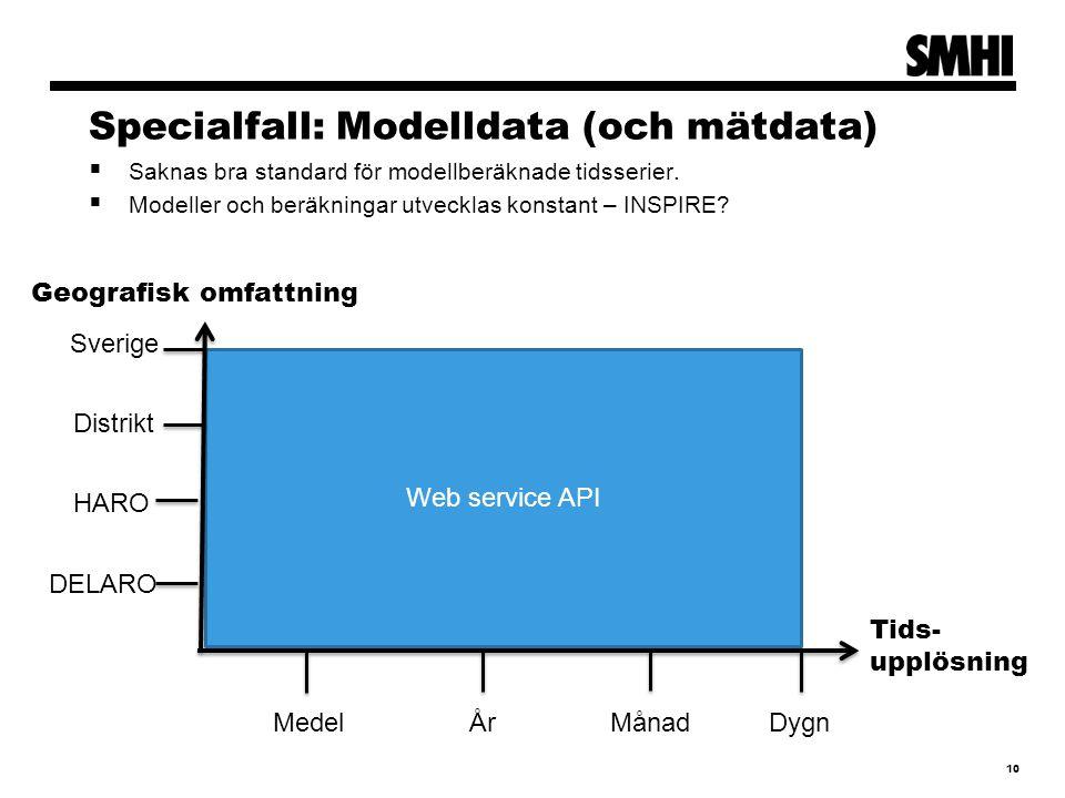 Web service API Specialfall: Modelldata (och mätdata)  Saknas bra standard för modellberäknade tidsserier.
