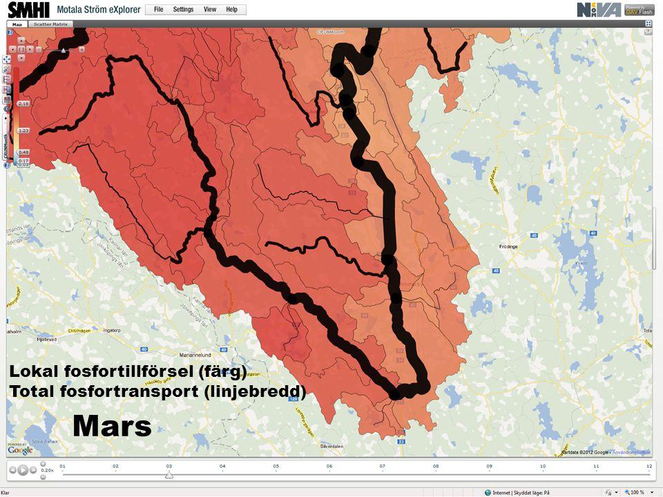 Lokal fosfortillförsel (färg) Total fosfortransport (linjebredd) Mars