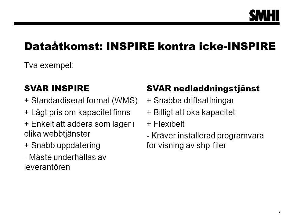 Dataåtkomst: INSPIRE kontra icke-INSPIRE 9 Två exempel: SVAR INSPIRE + Standardiserat format (WMS) + Lågt pris om kapacitet finns + Enkelt att addera som lager i olika webbtjänster + Snabb uppdatering - Måste underhållas av leverantören SVAR nedladdningstjänst + Snabba driftsättningar + Billigt att öka kapacitet + Flexibelt - Kräver installerad programvara för visning av shp-filer