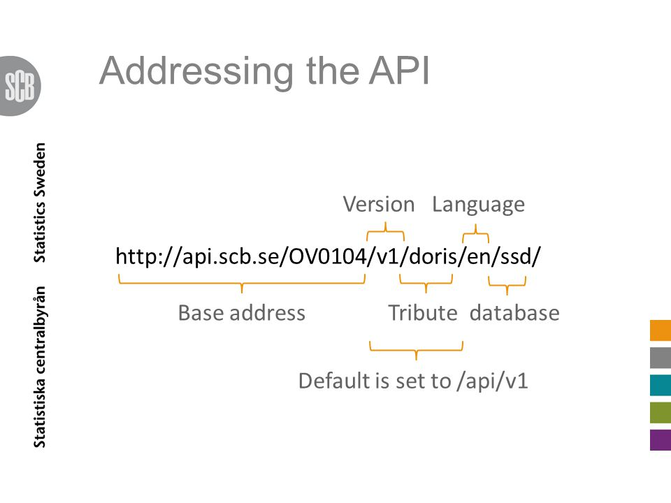 Addressing the API http://api.scb.se/OV0104/v1/doris/en/ssd/ Base address VersionLanguage Tributedatabase Default is set to /api/v1