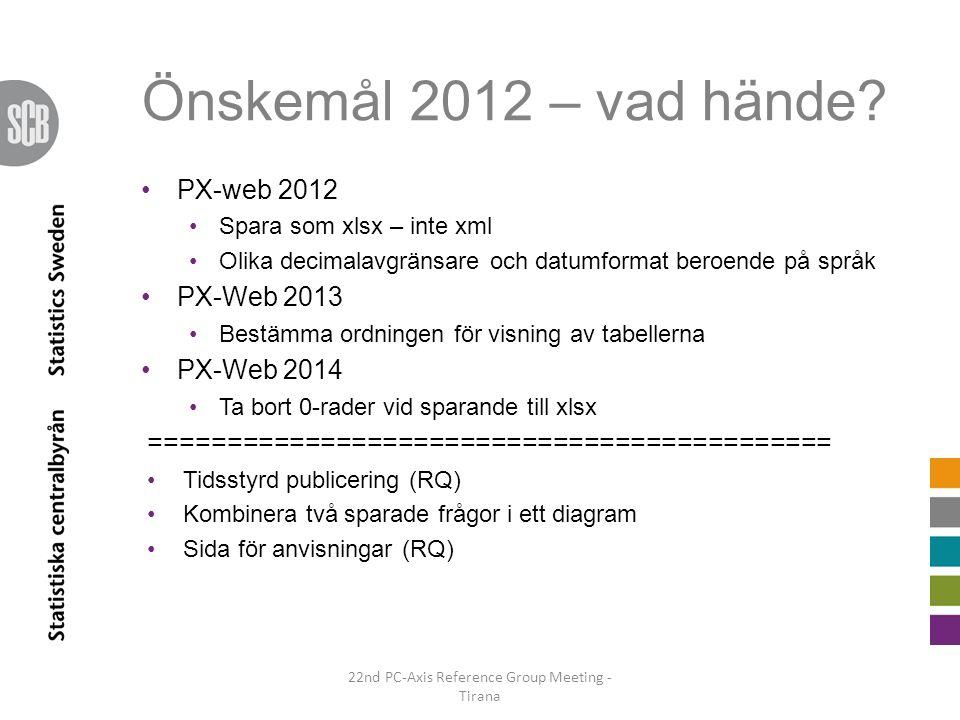 Önskemål 2012 – vad hände? PX-web 2012 Spara som xlsx – inte xml Olika decimalavgränsare och datumformat beroende på språk PX-Web 2013 Bestämma ordnin