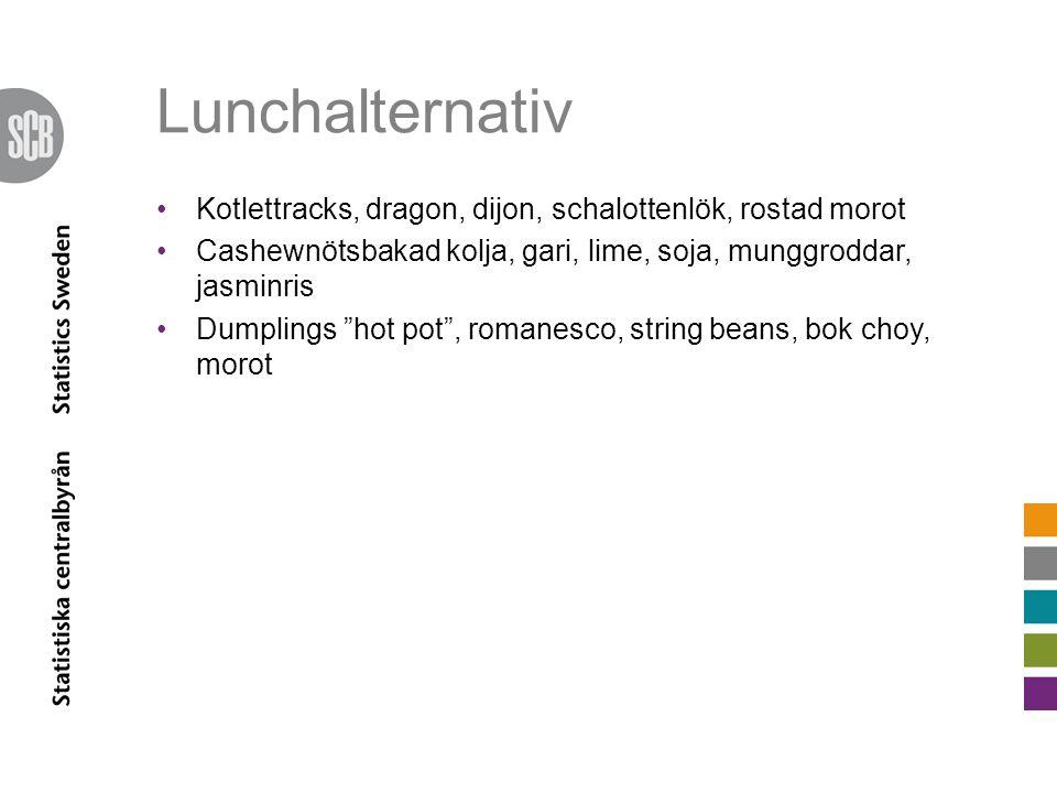 Lunchalternativ Kotlettracks, dragon, dijon, schalottenlök, rostad morot Cashewnötsbakad kolja, gari, lime, soja, munggroddar, jasminris Dumplings hot pot , romanesco, string beans, bok choy, morot