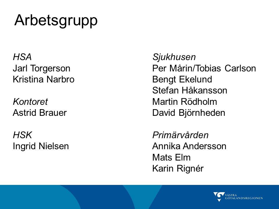 Besöksfördelning helg (07.00 lördag - 06.59 måndag) Östra – baserat på 3 veckors registrering