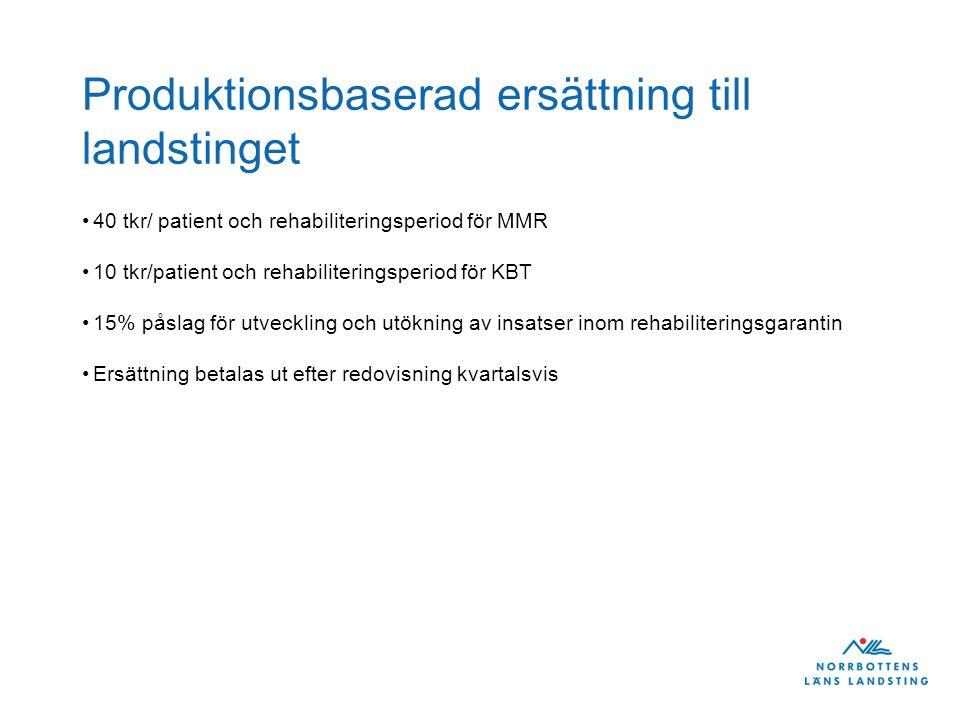 Produktionsbaserad ersättning till landstinget 40 tkr/ patient och rehabiliteringsperiod för MMR 10 tkr/patient och rehabiliteringsperiod för KBT 15%