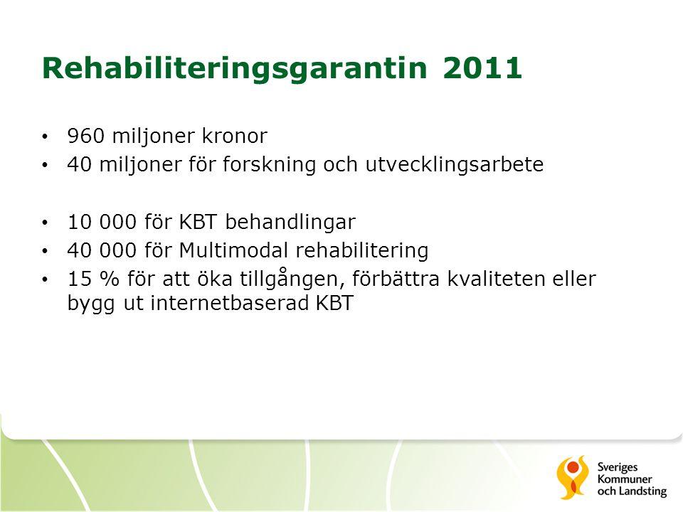 Rehabiliteringsgarantin 2011 960 miljoner kronor 40 miljoner för forskning och utvecklingsarbete 10 000 för KBT behandlingar 40 000 för Multimodal rehabilitering 15 % för att öka tillgången, förbättra kvaliteten eller bygg ut internetbaserad KBT