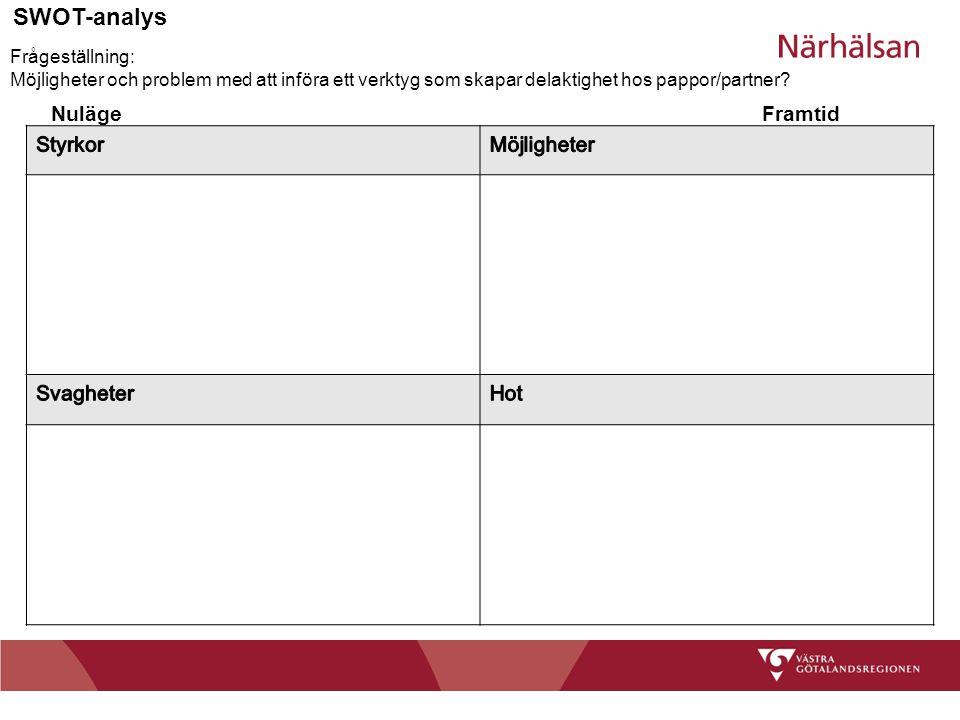 SWOT-analys NulägeFramtid Frågeställning: Möjligheter och problem med att införa ett verktyg som skapar delaktighet hos pappor/partner?