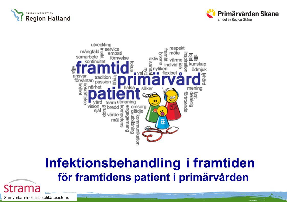 Samverkan mot antibiotikaresistens Framtid: Diagnostik/Behandling.