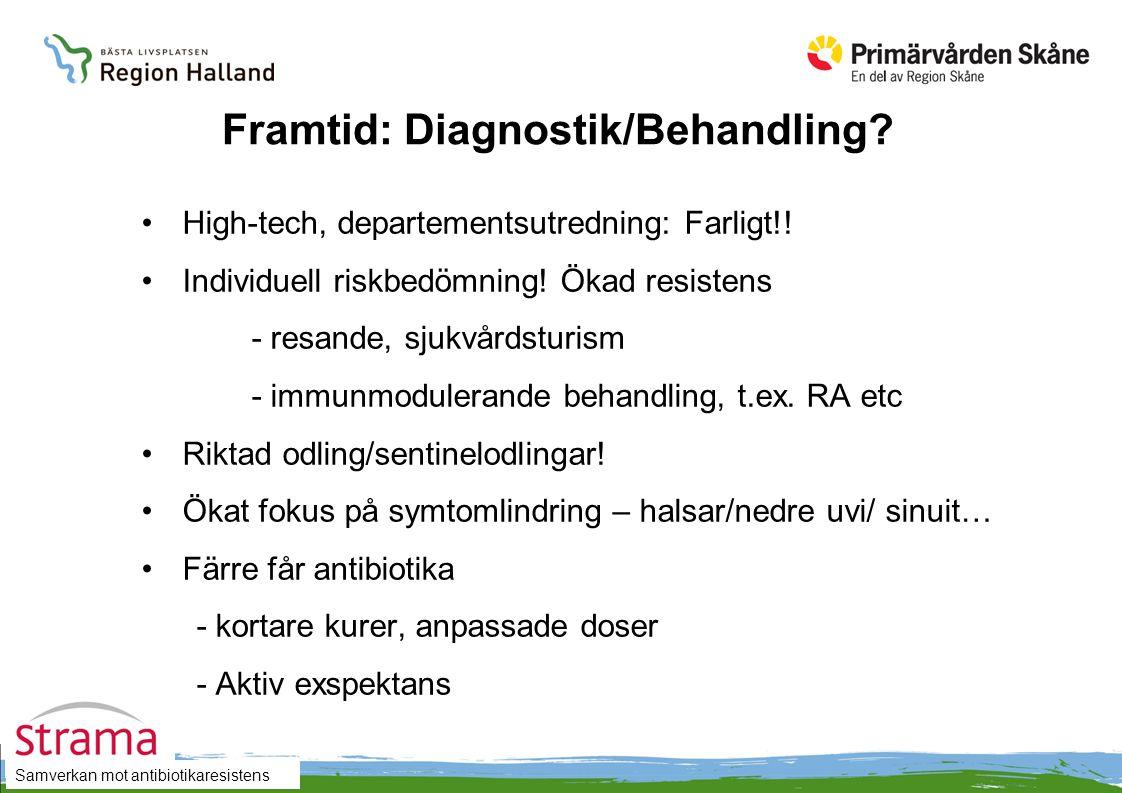 Samverkan mot antibiotikaresistens Framtid: Diagnostik/Behandling? High-tech, departementsutredning: Farligt!! Individuell riskbedömning! Ökad resiste