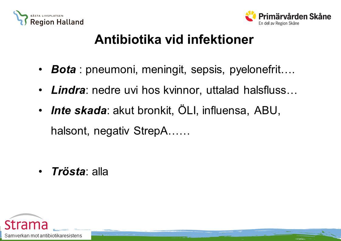 Samverkan mot antibiotikaresistens Antibiotika vid infektioner Bota : pneumoni, meningit, sepsis, pyelonefrit…. Lindra: nedre uvi hos kvinnor, uttalad