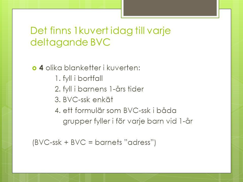 Det finns 1kuvert idag till varje deltagande BVC  4 olika blanketter i kuverten: 1. fyll i bortfall 2. fyll i barnens 1-års tider 3. BVC-ssk enkät 4.