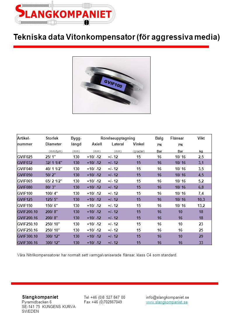 Slangkompaniets standardkompensatorer typ GNIF och GEPF är framtagna för att klara lång livslängd och samtliga dimensioner tom DN 300 är naturligtvis klassade PN 16.