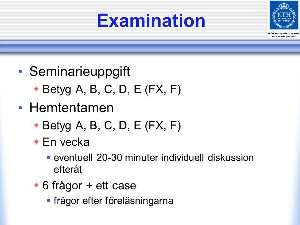 Examination Seminarieuppgift  Betyg A, B, C, D, E (FX, F) Hemtentamen  Betyg A, B, C, D, E (FX, F)  En vecka  eventuell 20-30 minuter individuell diskussion efteråt  6 frågor + ett case  frågor efter föreläsningarna