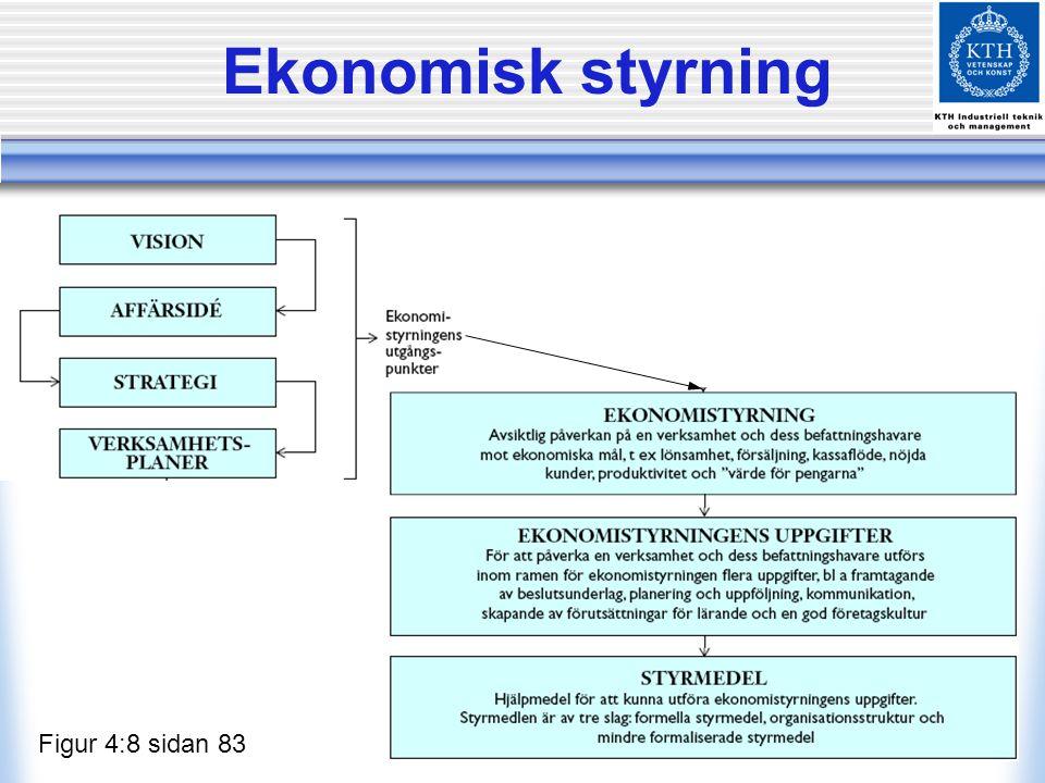 Tidskrifter på området Bonner et al.(2006). The most influential journals in academic accounting.
