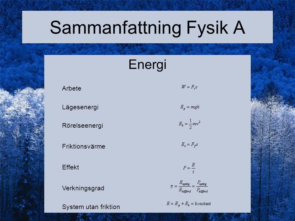 Sammanfattning Fysik A Energi Arbete Lägesenergi Rörelseenergi Friktionsvärme Effekt Verkningsgrad System utan friktion