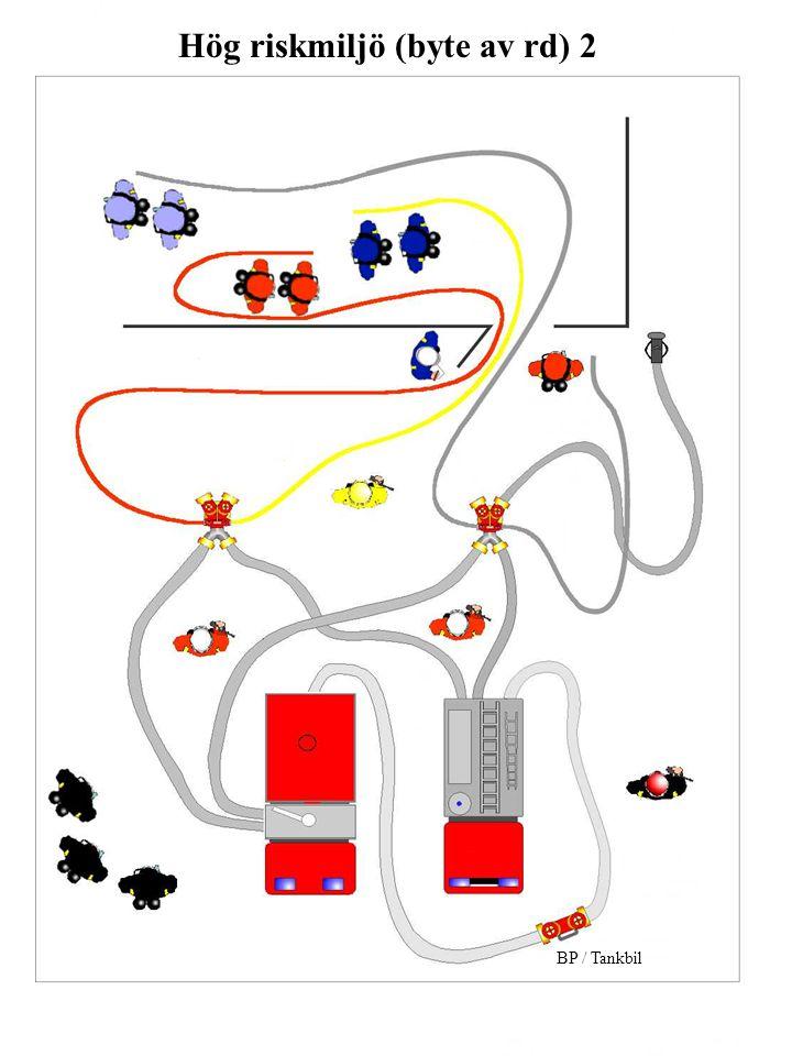 BP / Tankbil Hög riskmiljö (byte av rd) 2