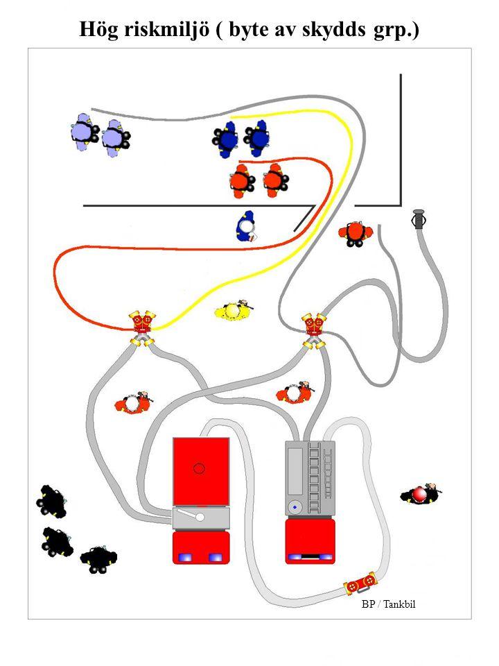BP / Tankbil Hög riskmiljö ( byte av skydds grp.)