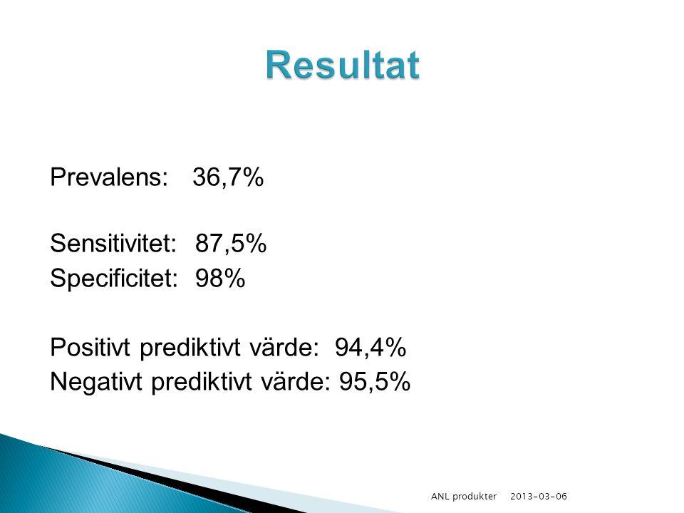Prevalens: 36,7% Sensitivitet: 87,5% Specificitet: 98% Positivt prediktivt värde: 94,4% Negativt prediktivt värde: 95,5% ANL produkter 2013-03-06