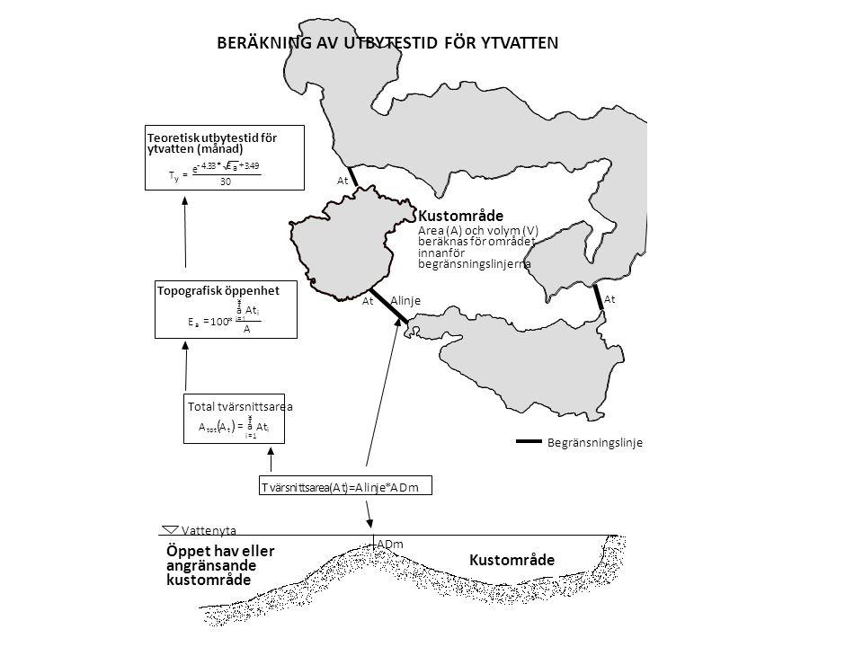 Vattenyta Kustområde Area (A) och volym (V) beräknas för området innanför begränsningslinjerna Öppet hav eller angränsande kustområde Kustområde Tvärs