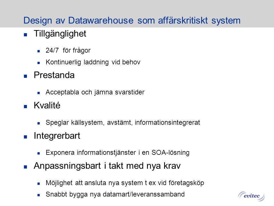 Datawarehouse som affärskritiskt system 11 Data warehouse är ett affärskritiskt system på många företag. När Datawarehouset går ner, stannar affärspro