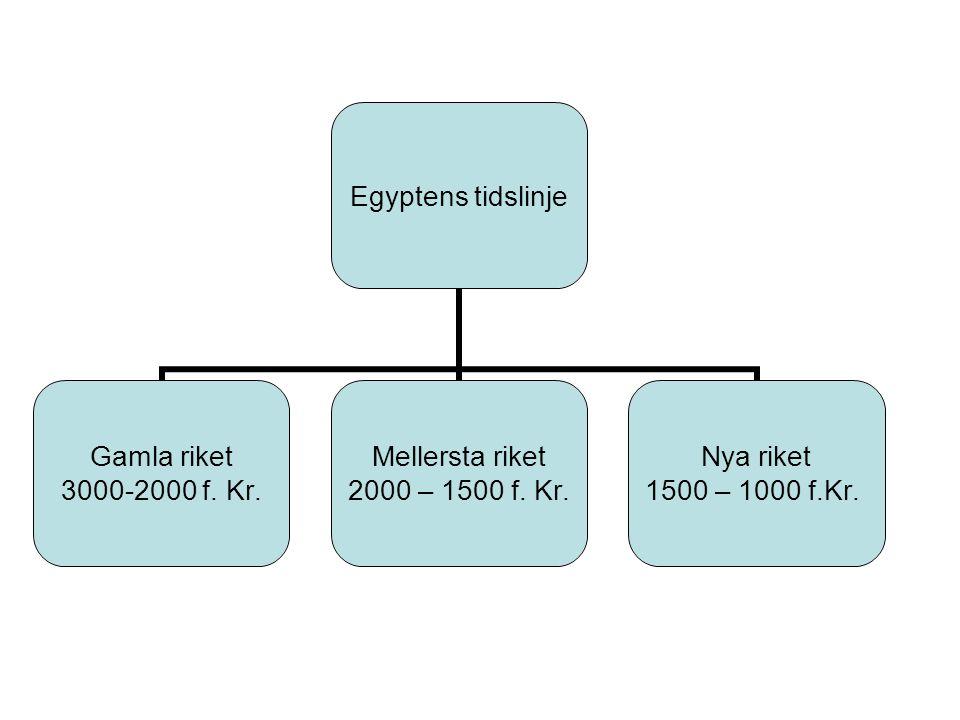 Egyptens tidslinje Gamla riket 3000-2000 f. Kr. Mellersta riket 2000 – 1500 f. Kr. Nya riket 1500 – 1000 f.Kr.