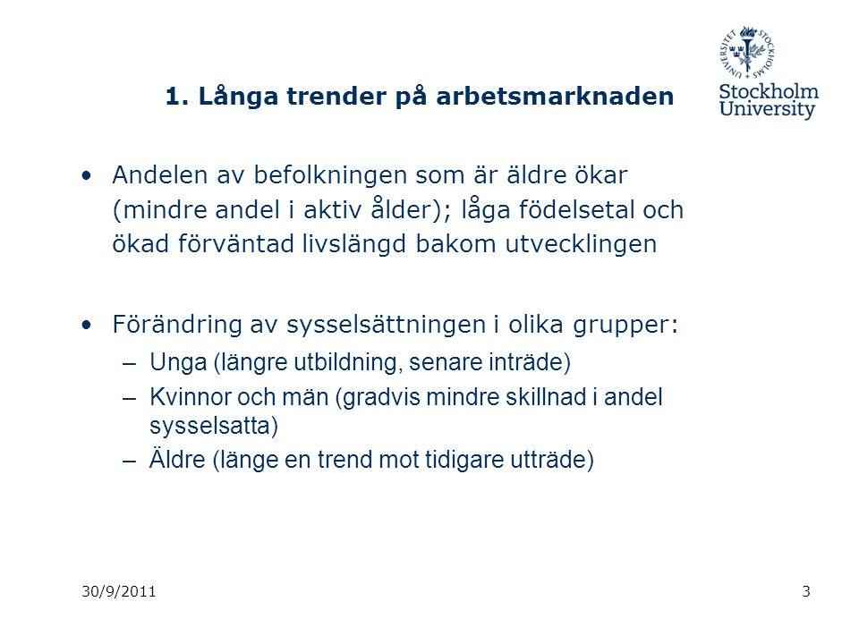 30/9/2011 1. Långa trender på arbetsmarknaden Andelen av befolkningen som är äldre ökar (mindre andel i aktiv ålder); låga födelsetal och ökad förvänt