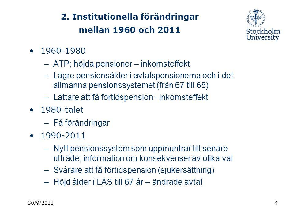 30/9/2011 2. Institutionella förändringar mellan 1960 och 2011 1960-1980 –ATP; höjda pensioner – inkomsteffekt –Lägre pensionsålder i avtalspensionern