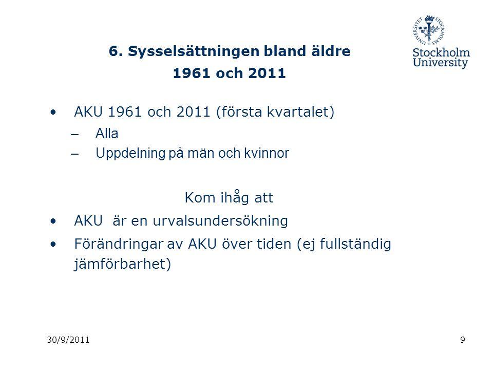 6. Sysselsättningen bland äldre 1961 och 2011 AKU 1961 och 2011 (första kvartalet) –Alla –Uppdelning på män och kvinnor Kom ihåg att AKU är en urvalsu