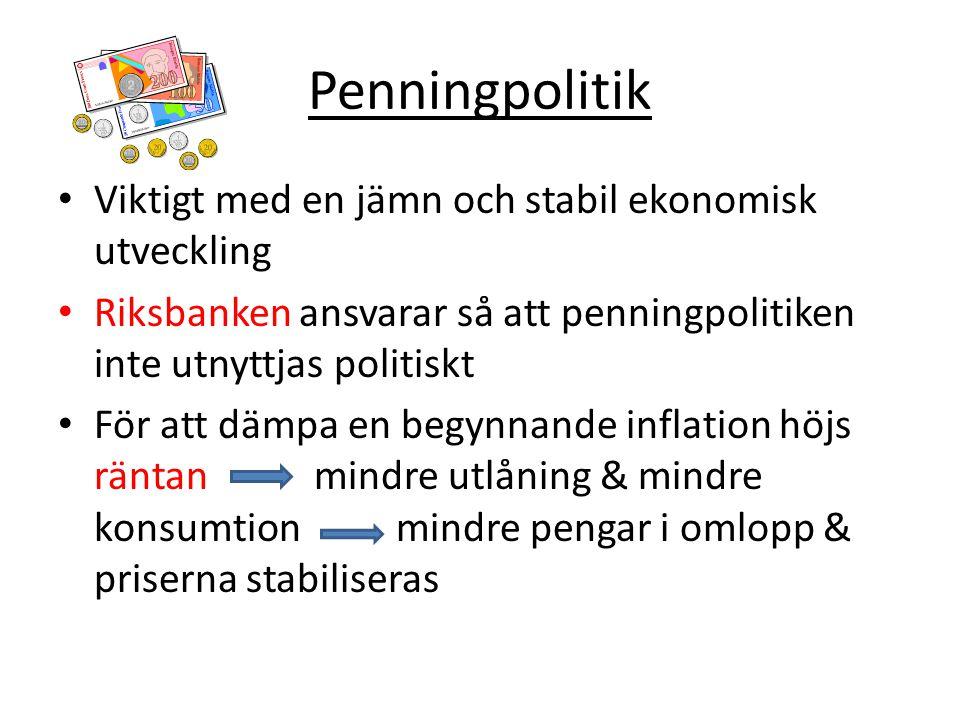 Penningpolitik Viktigt med en jämn och stabil ekonomisk utveckling Riksbanken ansvarar så att penningpolitiken inte utnyttjas politiskt För att dämpa en begynnande inflation höjs räntan mindre utlåning & mindre konsumtion mindre pengar i omlopp & priserna stabiliseras
