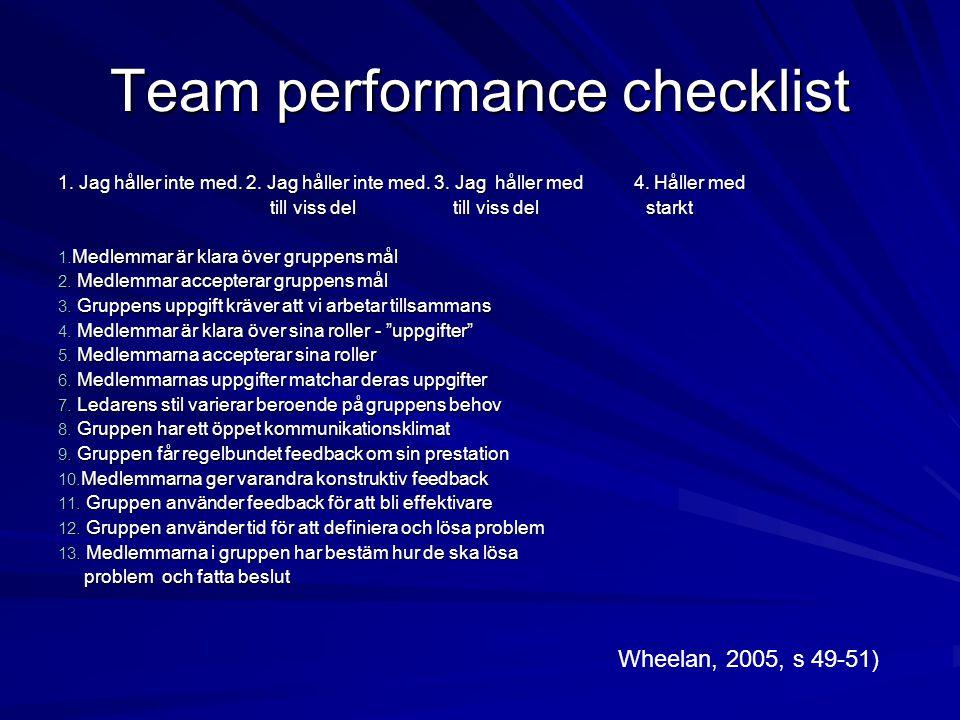 Team performance checklist 1. Jag håller inte med. 2. Jag håller inte med. 3. Jag håller med 4. Håller med till viss del till viss del starkt till vis