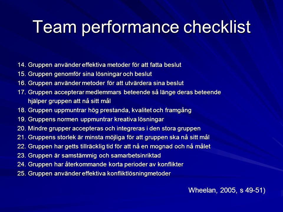Team performance checklist 14. Gruppen använder effektiva metoder för att fatta beslut 15. Gruppen genomför sina lösningar och beslut 16. Gruppen anvä