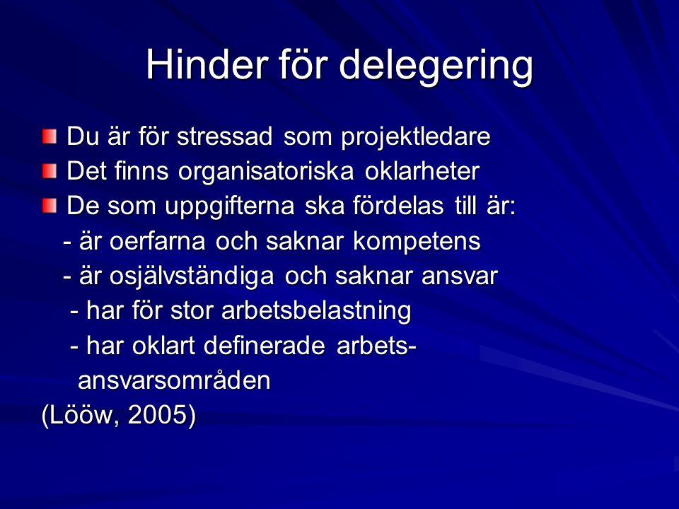 Hinder för delegering Du är för stressad som projektledare Det finns organisatoriska oklarheter De som uppgifterna ska fördelas till är: - är oerfarna