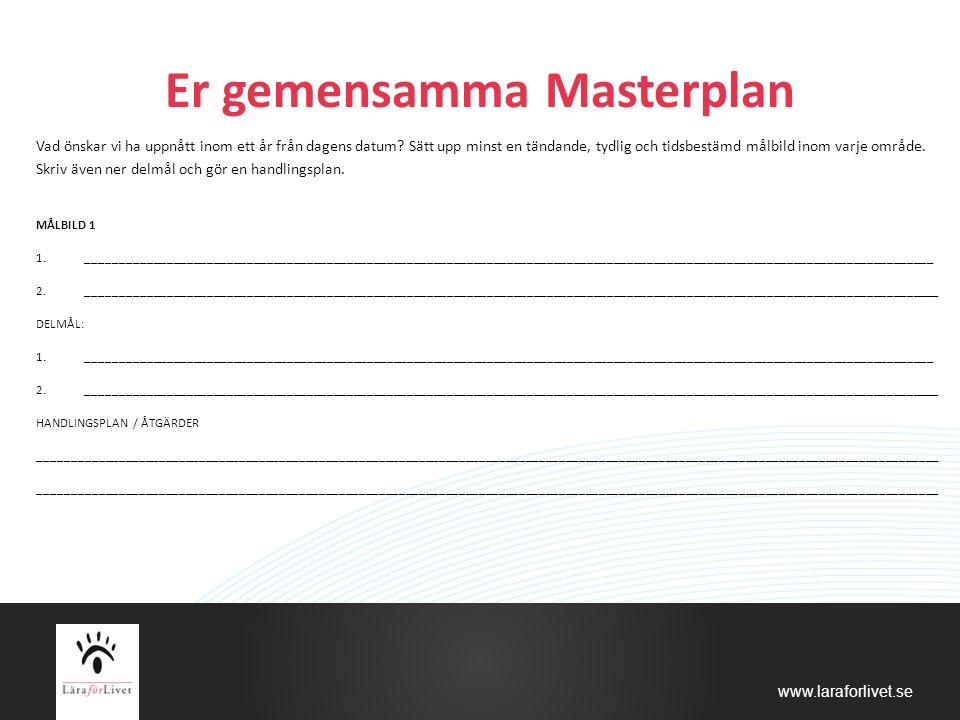 www.laraforlivet.se Er gemensamma Masterplan Vad önskar vi ha uppnått inom ett år från dagens datum? Sätt upp minst en tändande, tydlig och tidsbestäm