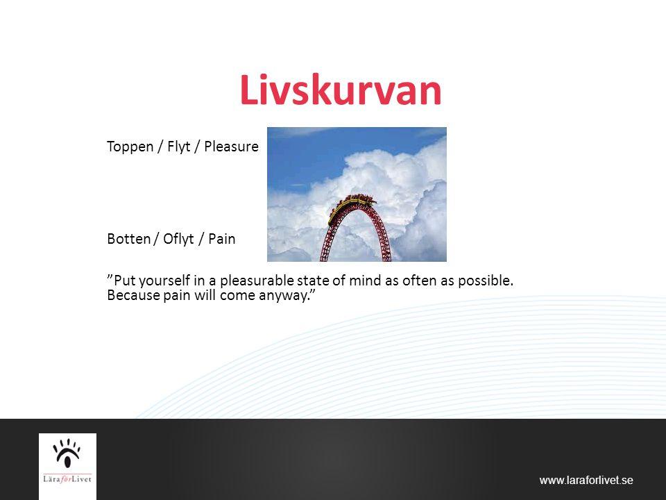 "www.laraforlivet.se Livskurvan Toppen / Flyt / Pleasure Botten / Oflyt / Pain ""Put yourself in a pleasurable state of mind as often as possible. Becau"
