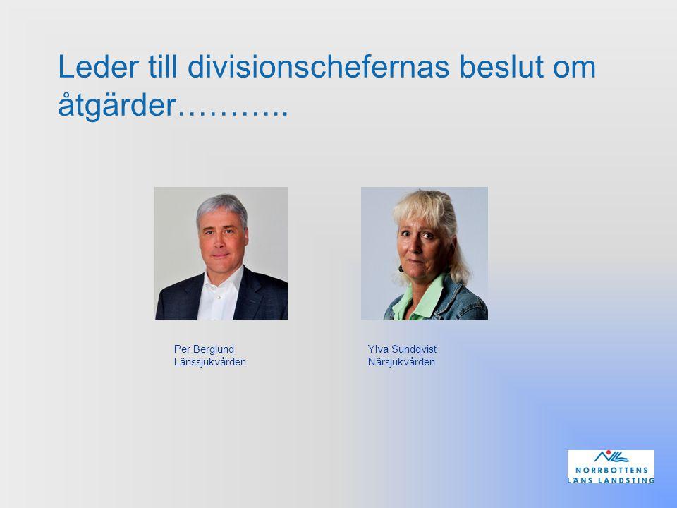 Leder till divisionschefernas beslut om åtgärder……….. Per Berglund Länssjukvården Ylva Sundqvist Närsjukvården