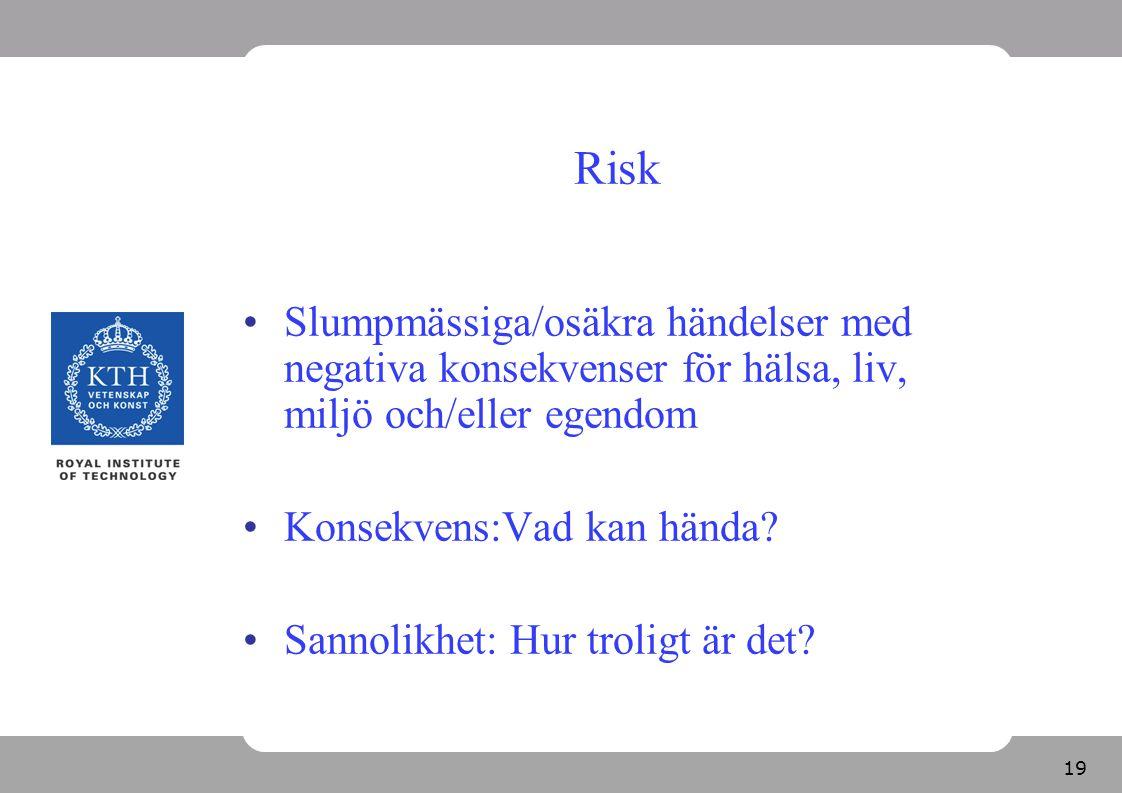 19 Risk Slumpmässiga/osäkra händelser med negativa konsekvenser för hälsa, liv, miljö och/eller egendom Konsekvens:Vad kan hända? Sannolikhet: Hur tro