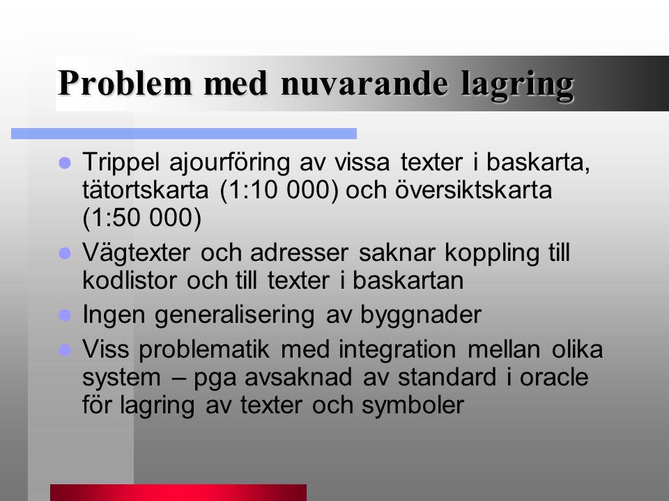 Problem med nuvarande lagring Trippel ajourföring av vissa texter i baskarta, tätortskarta (1:10 000) och översiktskarta (1:50 000) Vägtexter och adre