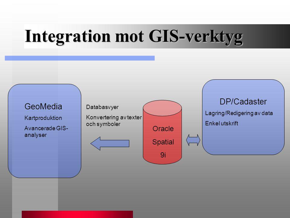 Integration mot GIS-verktyg Oracle Spatial 9i DP/Cadaster Lagring/Redigering av data Enkel utskrift GeoMedia Kartproduktion Avancerade GIS- analyser D