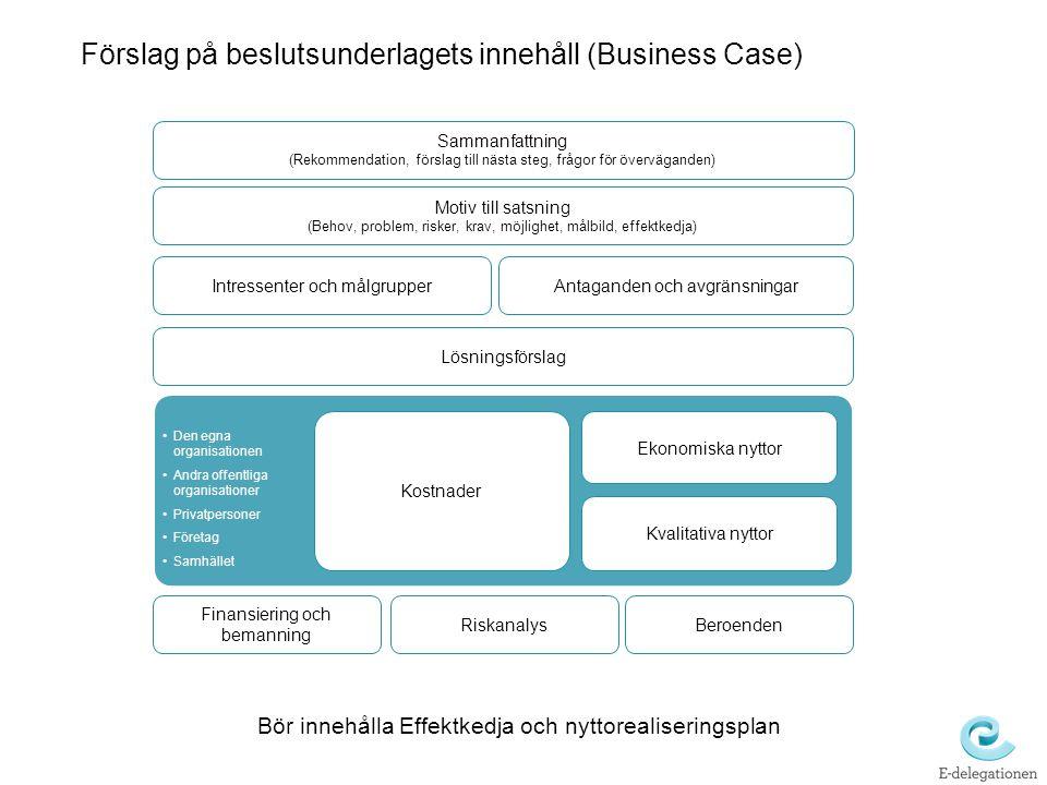 Förslag på beslutsunderlagets innehåll (Business Case) Motiv till satsning (Behov, problem, risker, krav, möjlighet, målbild, effektkedja) Antaganden och avgränsningar Ekonomiska nyttor Kostnader Kvalitativa nyttor Finansiering och bemanning Lösningsförslag Intressenter och målgrupper RiskanalysBeroenden Den egna organisationen Andra offentliga organisationer Privatpersoner Företag Samhället Sammanfattning (Rekommendation, förslag till nästa steg, frågor för överväganden) Bör innehålla Effektkedja och nyttorealiseringsplan