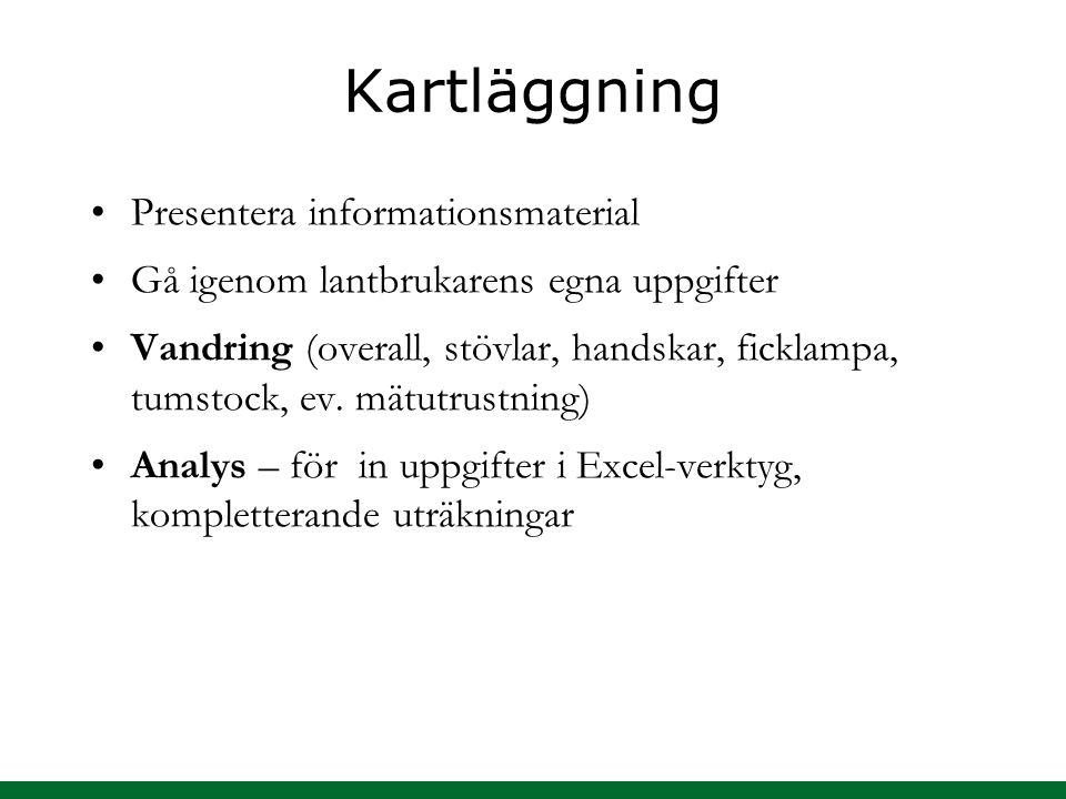 Kartläggning Presentera informationsmaterial Gå igenom lantbrukarens egna uppgifter Vandring (overall, stövlar, handskar, ficklampa, tumstock, ev.