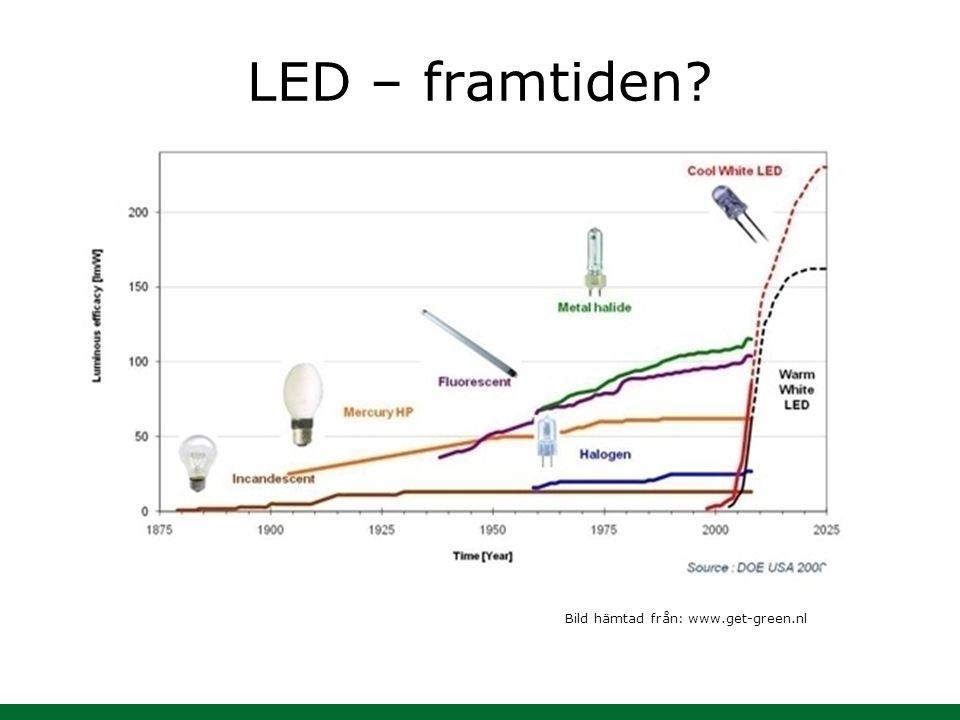 LED – framtiden? Bild hämtad från: www.get-green.nl