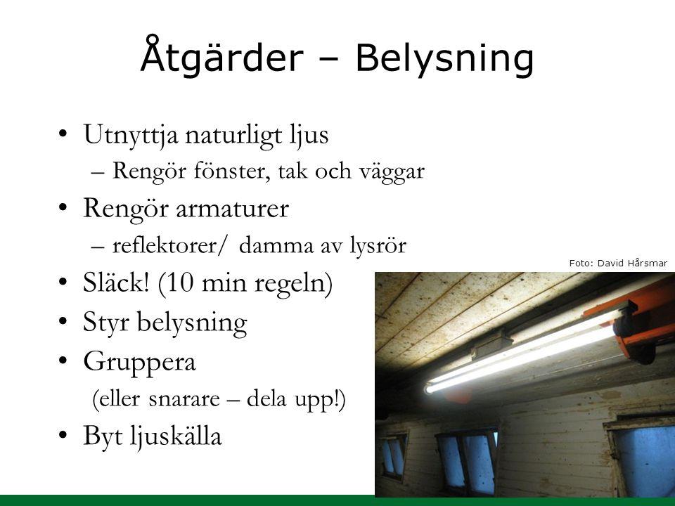 Åtgärder – Belysning Utnyttja naturligt ljus –Rengör fönster, tak och väggar Rengör armaturer –reflektorer/ damma av lysrör Släck! (10 min regeln) Sty