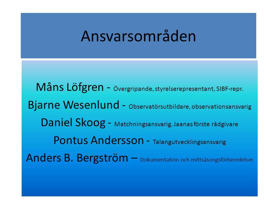 Coachgruppen Steg 3 – Stefan Olsson + Daniel Skoog Steg 2 - Stefan Olsson + Daniel Skoog Steg 1 – Anders B Bergström + Pontus Andersson Föreningsdomare - Anders B Bergström + Pontus Andersson