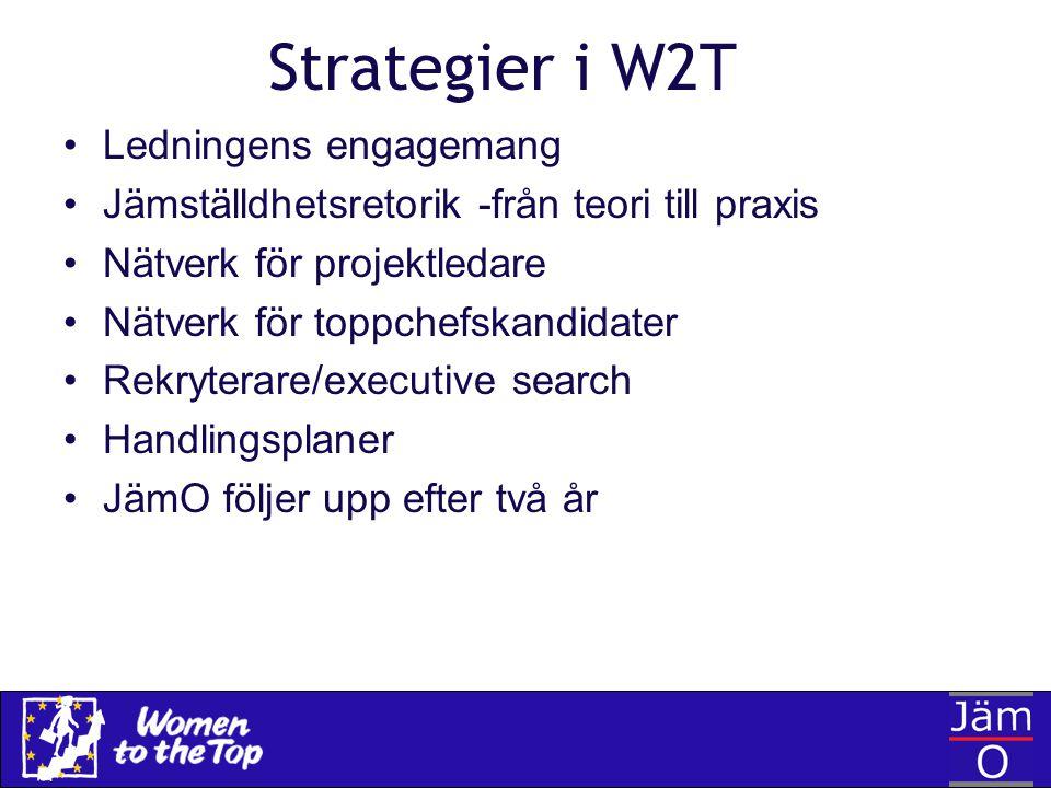Strategier i W2T Ledningens engagemang Jämställdhetsretorik -från teori till praxis Nätverk för projektledare Nätverk för toppchefskandidater Rekryter