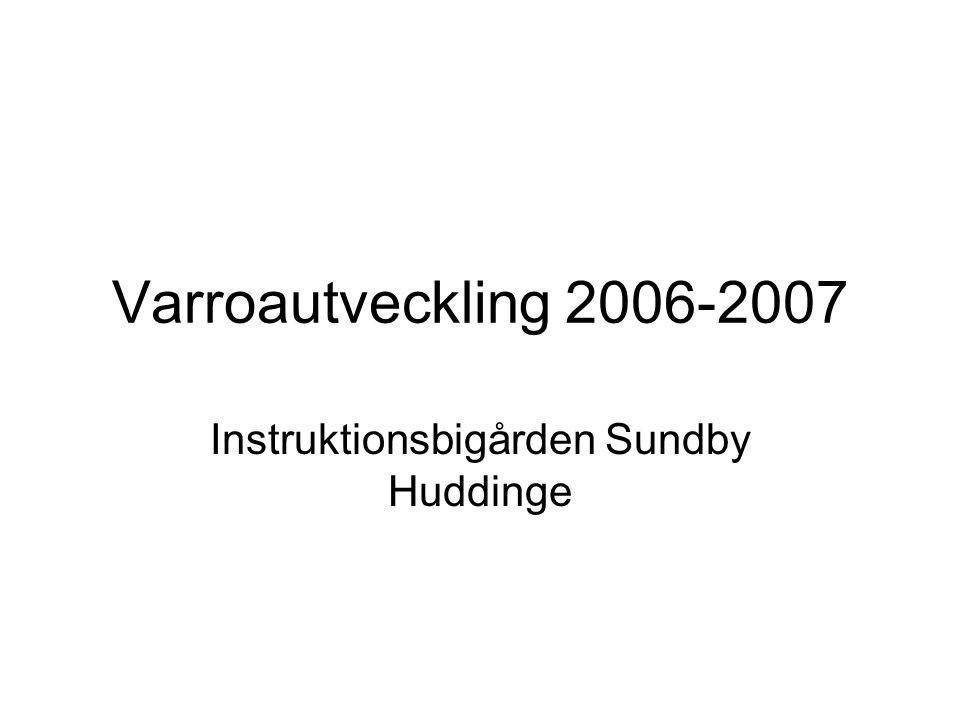 Varroautveckling 2006-2007 Instruktionsbigården Sundby Huddinge