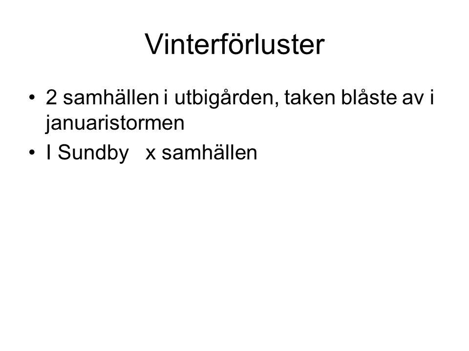Vinterförluster 2 samhällen i utbigården, taken blåste av i januaristormen I Sundby x samhällen