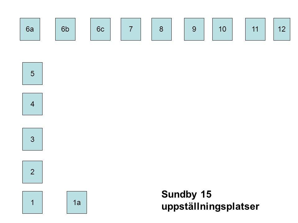 6a 4 6c 7 8 2 6b 3 1 9 10 11 Sundby 15 uppställningsplatser 5 12 1a