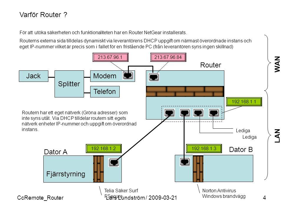 CcRemote_RouterLars Lundström / 2009-03-214 Modem För att utöka säkerheten och funktionaliteten har en Router NetGear installerats. Routerns externa s