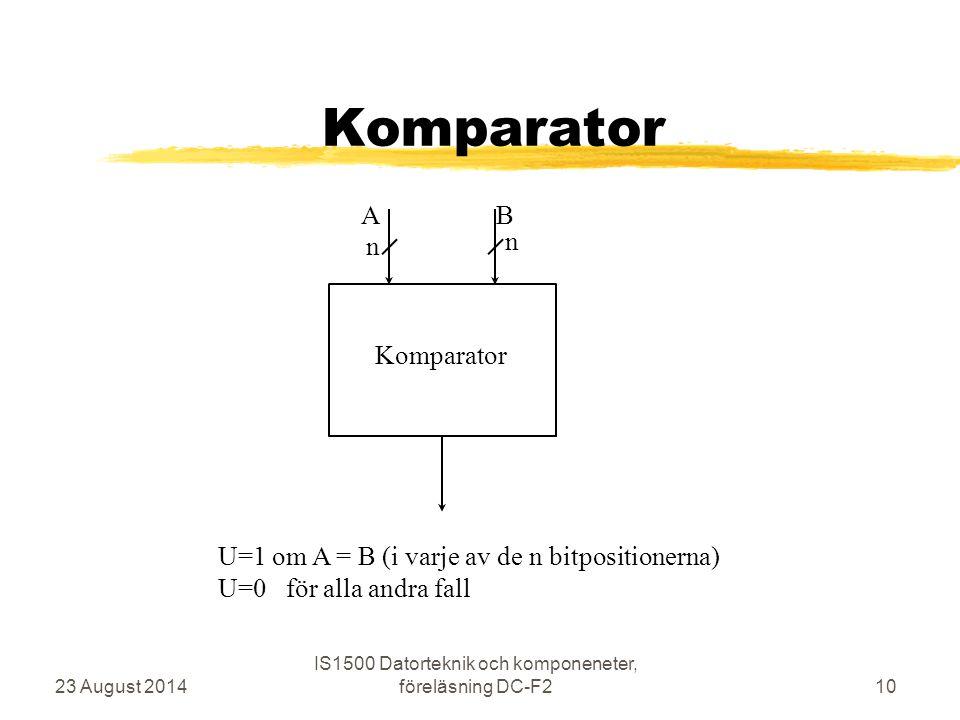 Komparator 23 August 2014 IS1500 Datorteknik och komponeneter, föreläsning DC-F210 U=1 om A = B (i varje av de n bitpositionerna) U=0 för alla andra f